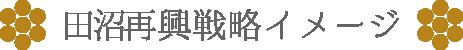 田沼再興戦略イメージ