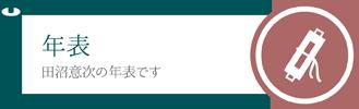 田沼意次 年表